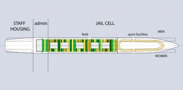 3.300 Kişi Kapasiteli Yüzen Hapishane İnşa Ettiler