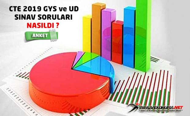 CTE 2019 Yılı GYS ve UD Sınav Soruları Nasıldı ? - Anket !