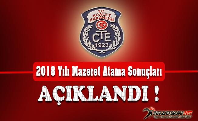 CTE Bakanlık ve Taşra Atamalı Personelin 2018 Yılı Mazeret Atama Sonuçları Açıklandı !