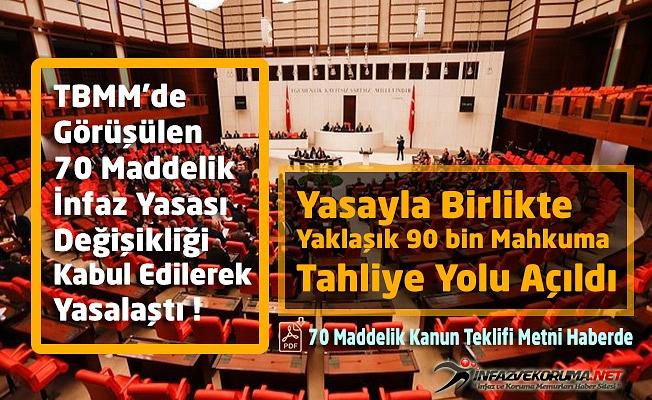 TBMM'de Görüşülen 70 Maddelik İnfaz Yasası Değişikliği Kabul Edilerek Yasalaştı.