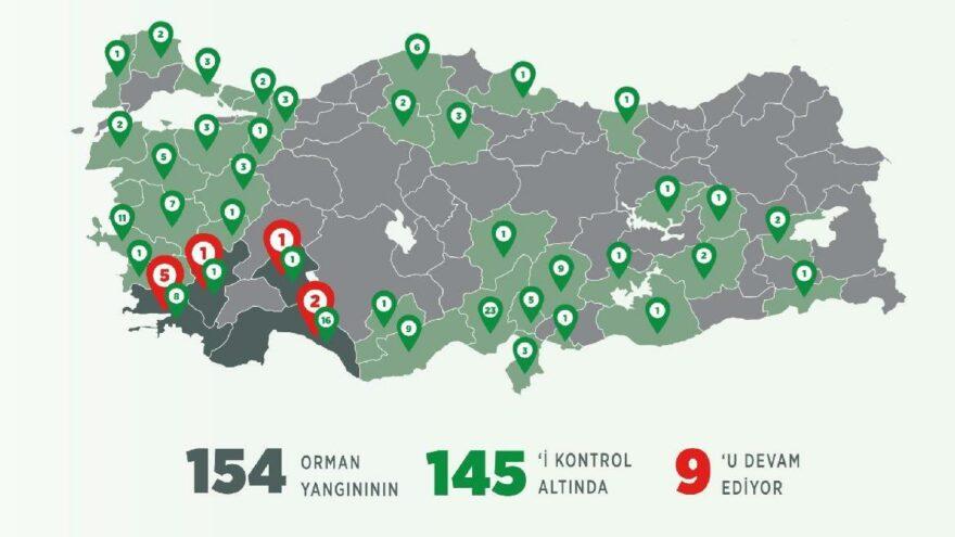 OGM: 145 Yangın Kontrol Altına Alındı