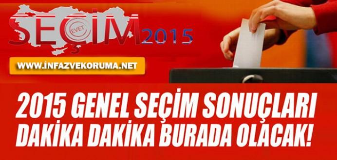 2015 Türkiye Genel Seçim Sonuçları Burada !