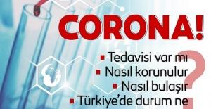 Corona virüsü nedir? Çin'de ortaya çıkan ve dünyaya yayılmasından korkulan corona hastalığı belirtileri nelerdir, nasıl bulaşır? İşte detaylar