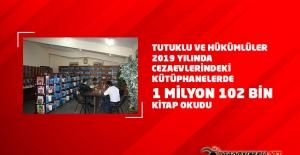 Tutuklu ve Hükümlüler 2019 Yılında Cezaevlerindeki Kütüphanelerde 1 Milyon 102 Bin Kitap Okudu
