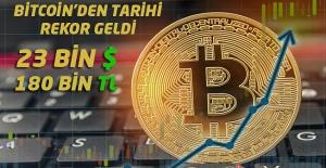 Bitcoin'den Tarihi...