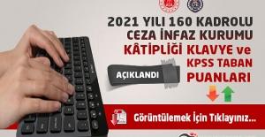 CTE 2021 Yılı 160 Kadrolu Kâtip Alımı Klavye ve KPSS Taban Puanları Açıklandı