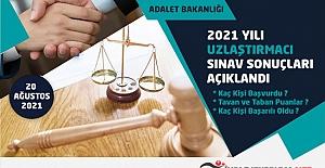 Adalet Bakanlığı 2021 Yılı Uzlaştırmacı Sınav Sonuçları Açıklandı
