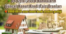 15 Eylül 2018 Bankaların Güncel Konut Kredi Faiz Oranları